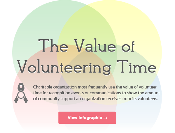 The Value of Volunteering Time