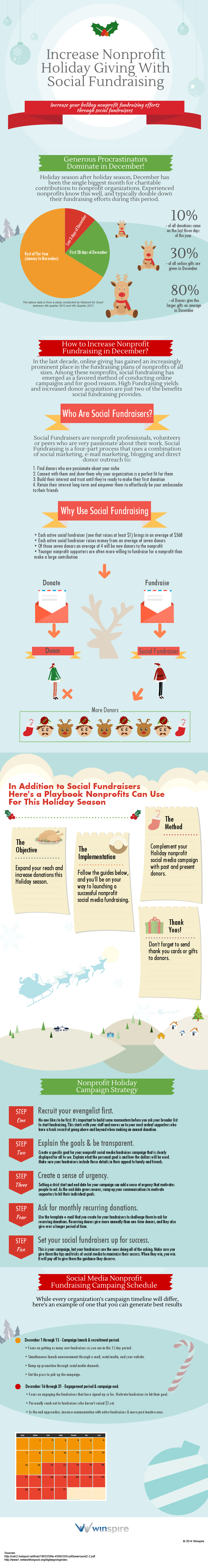 Increase Nonprofit Holiday Giving with Social Fundraising [INFOGRAPHIC]