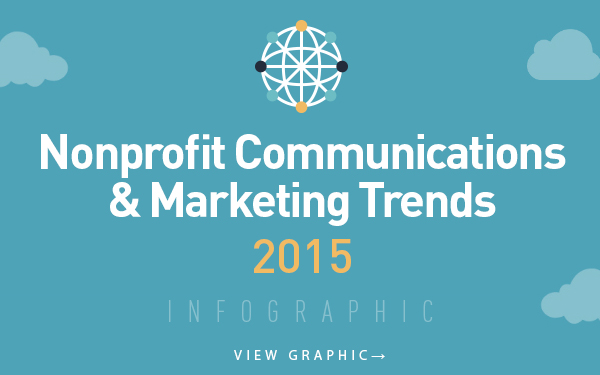 NP-Communications-Trends-2015-1