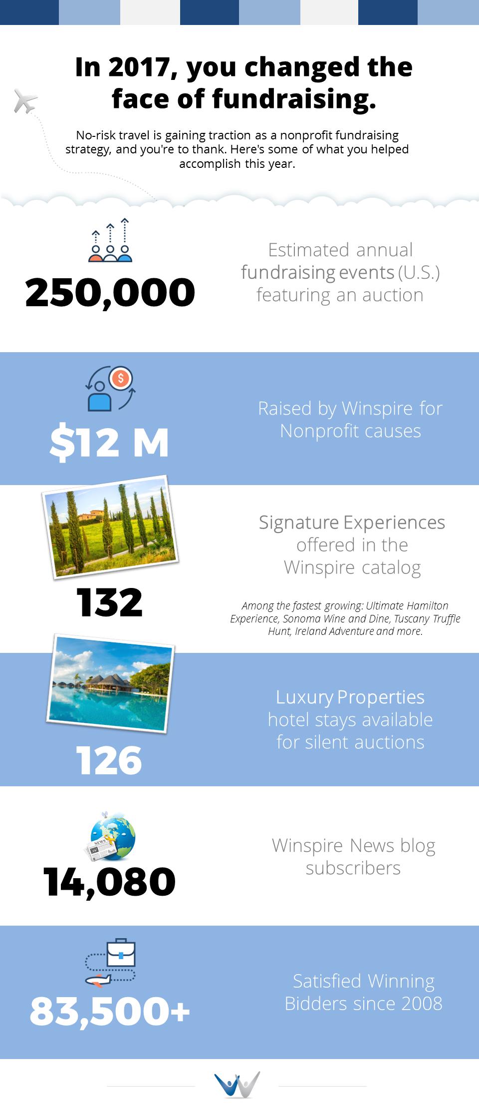 2017 infographic v2.png