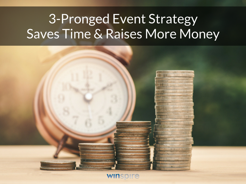 3 prong strategy saves time and money