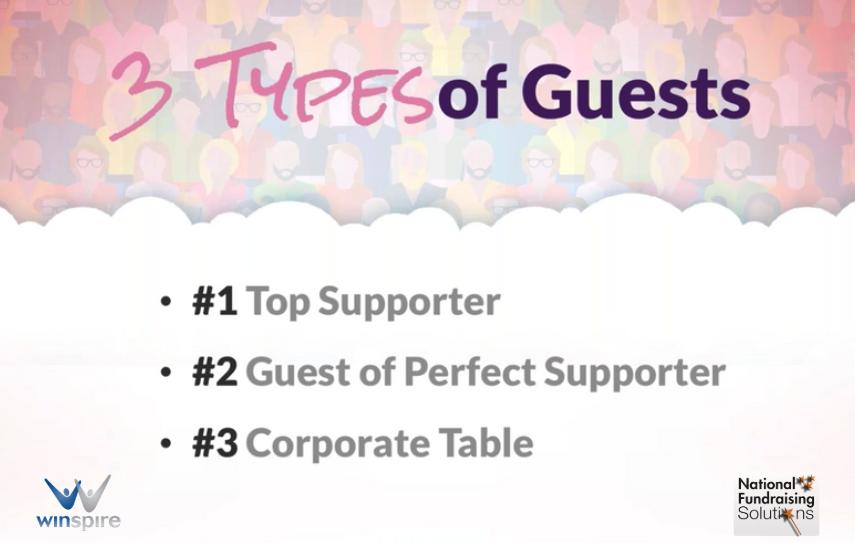 3 types of guests Renee Jones Winspire