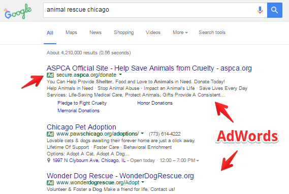 Using AdWords to promote non-profit fundraising events