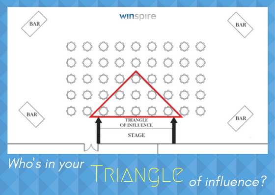 Auction Tip_ Create a _Triangle of Influence_.png