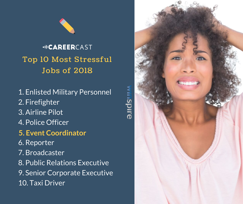 CareerCast Top 10 Most Stressful Jobs of 2018-1