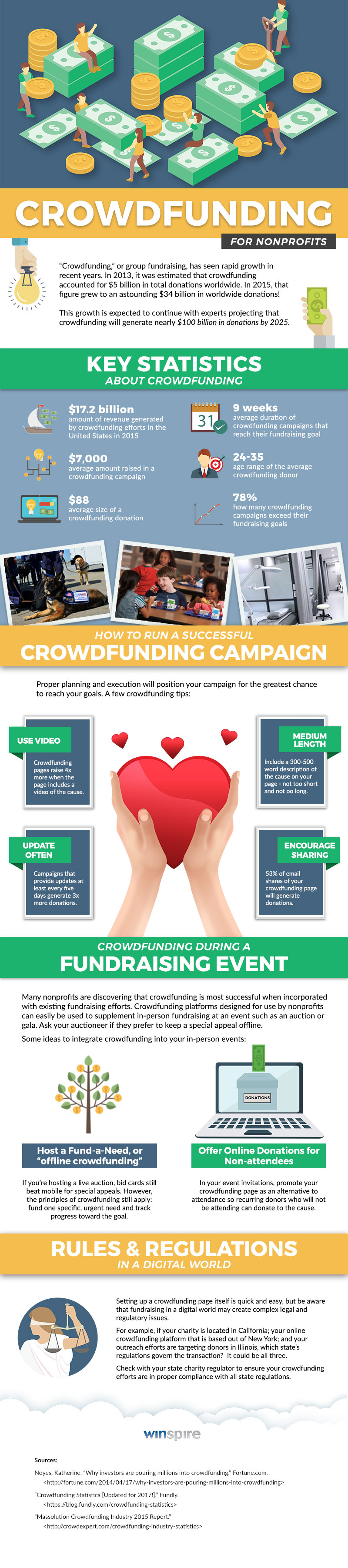 Crowdfunding for Nonprofits Infographic