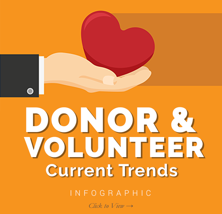 Donor_and_Volunteer_Trends_for_2016-header.png