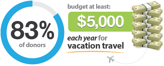 ECAMP_Travel_Budgets_Infographic_83-01