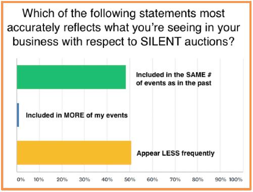 Silent Auction Statements