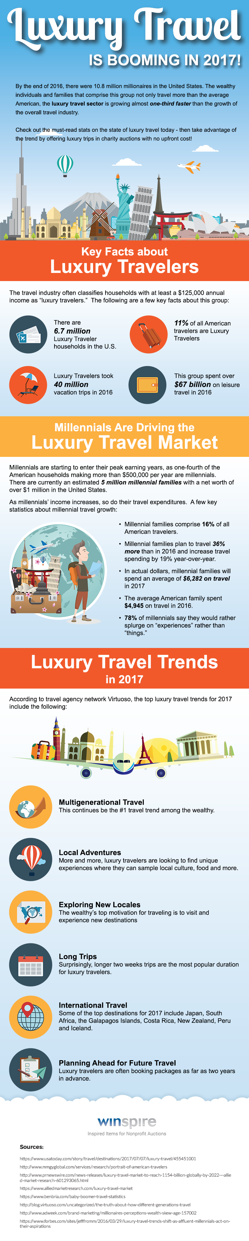 Luxury_Travel_Is_Booming-Infographic.png