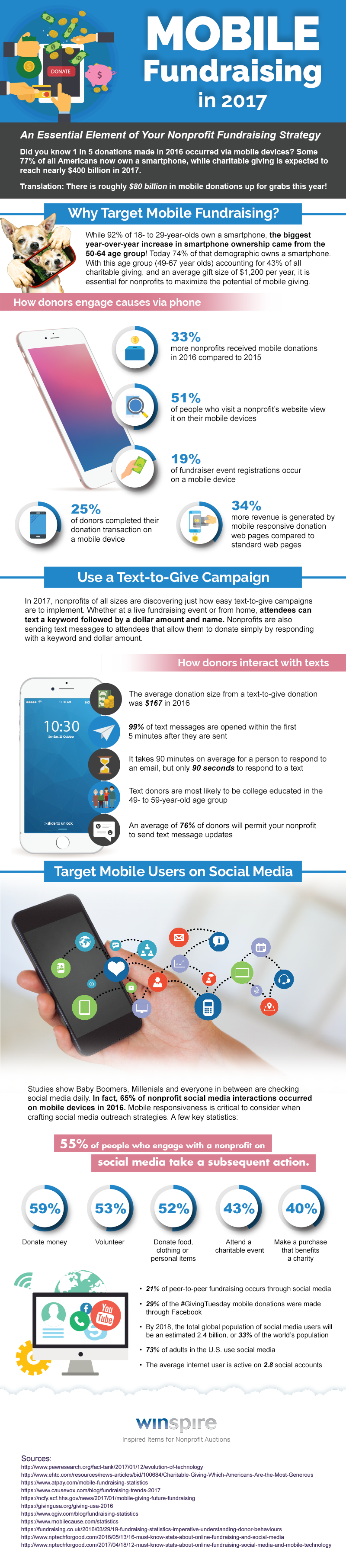 Mobile_Fundraising_in_2017-Infographic.png