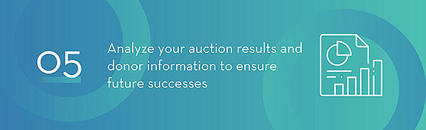 Analyze Auction Results and Donor Information
