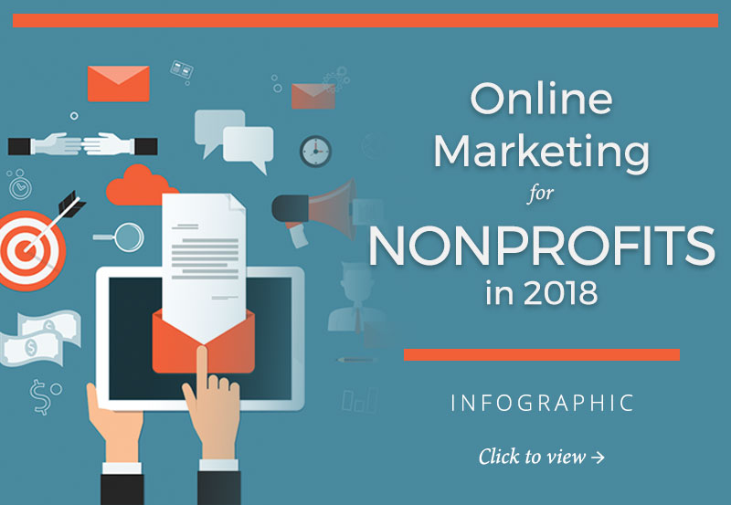 Online Marketing Infographic for Non-Profits