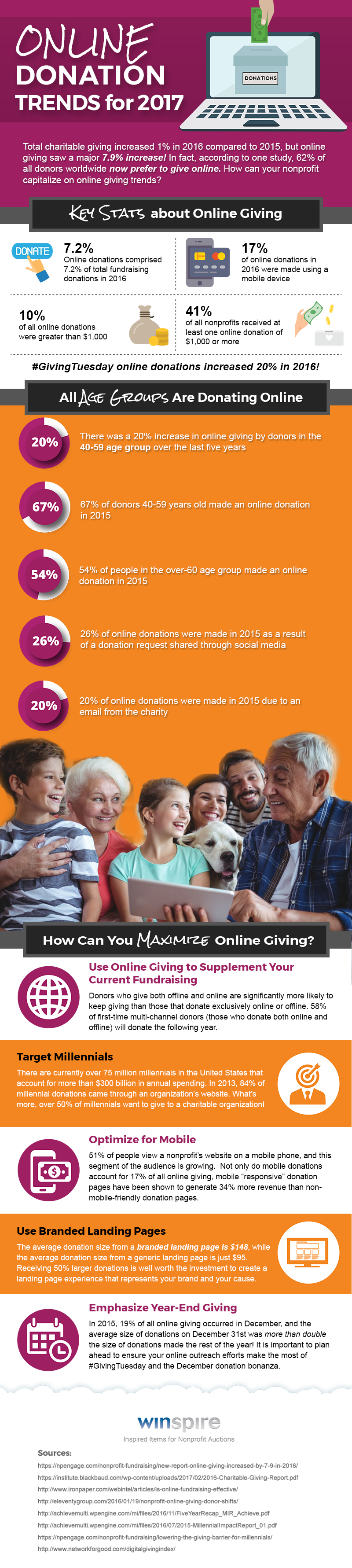 Online_Donation_Trends_in_2017-infographic.png