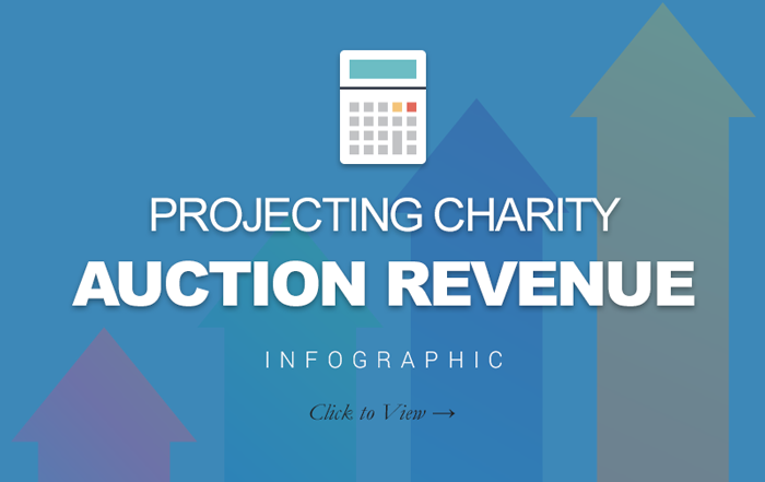 Projecting Charity Auction Revenue