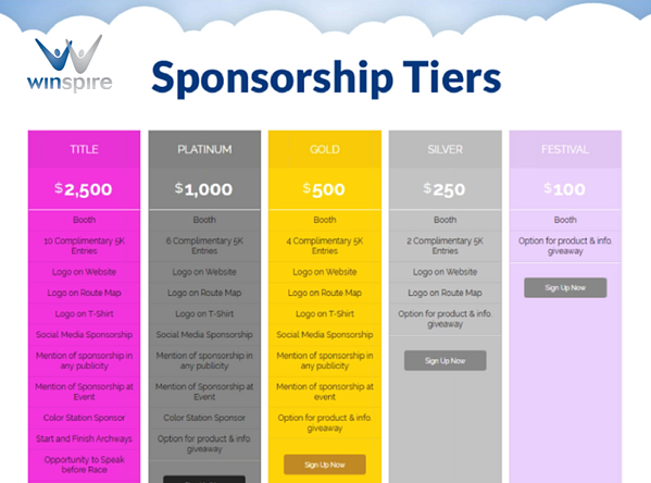 Event Fundraising Sponsorship Tiers