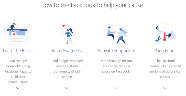 Nonprofits Advertising on Facebook