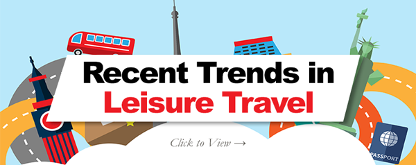 Travel-Trends-2016-Infographic-Header.png