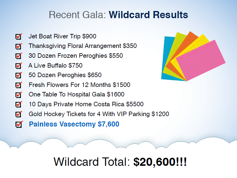 Wildcard_Results.png