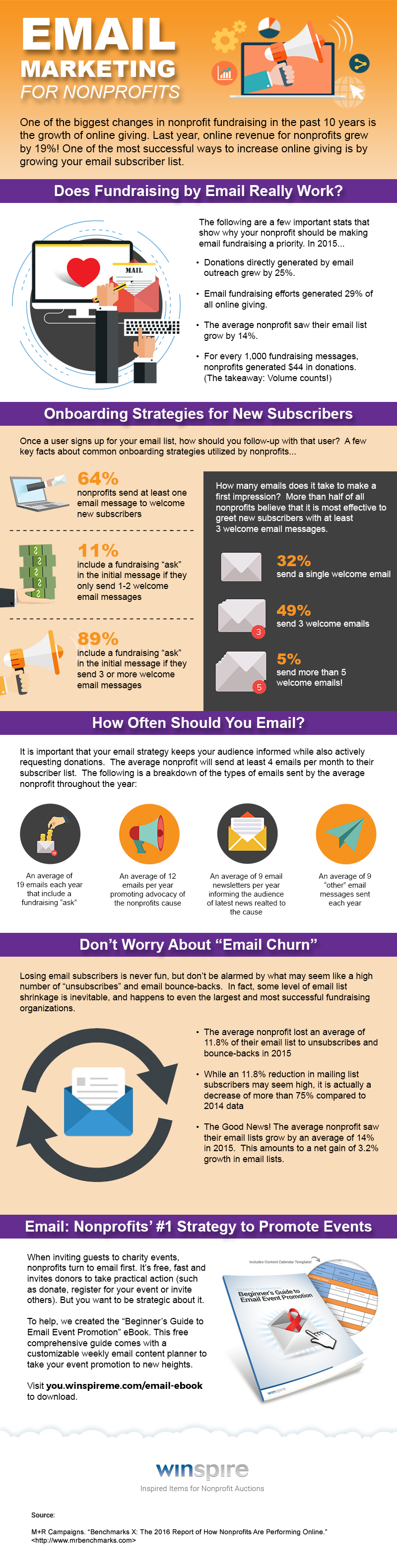Nonprofit Email Marketing - What's Working in 2017 (infographic)