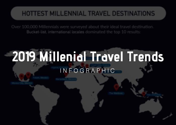 Millenial Travel Trends 2019