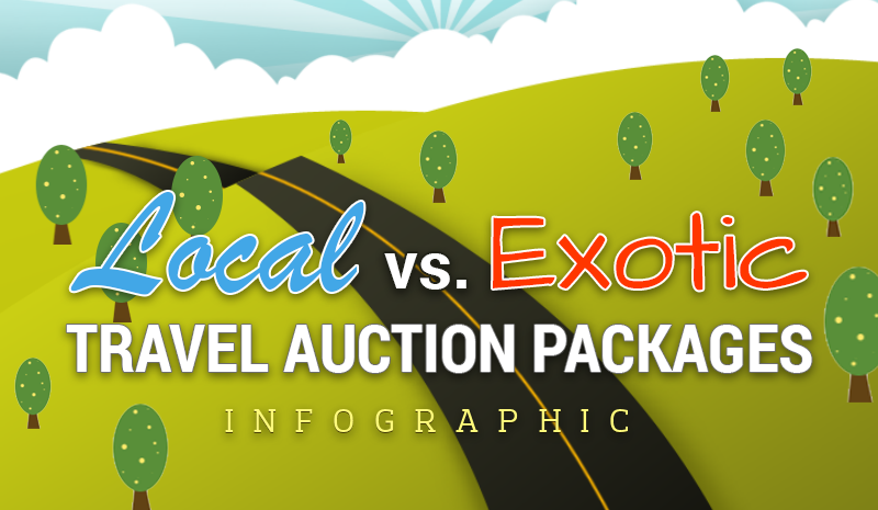 Include both local and exotic auction travel packages at your next fundraiser