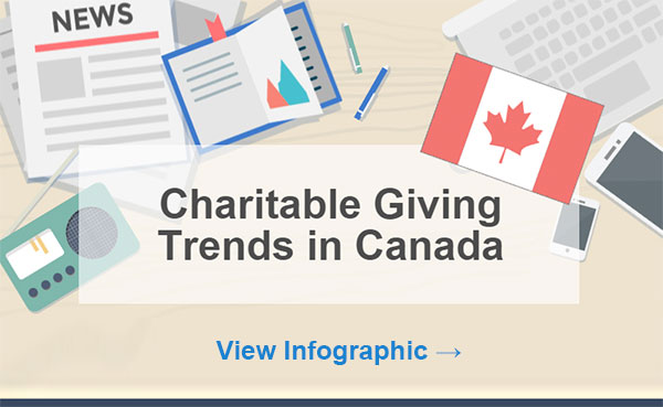 Charitable Giving Trends in Canada (INFOGRAPHIC)