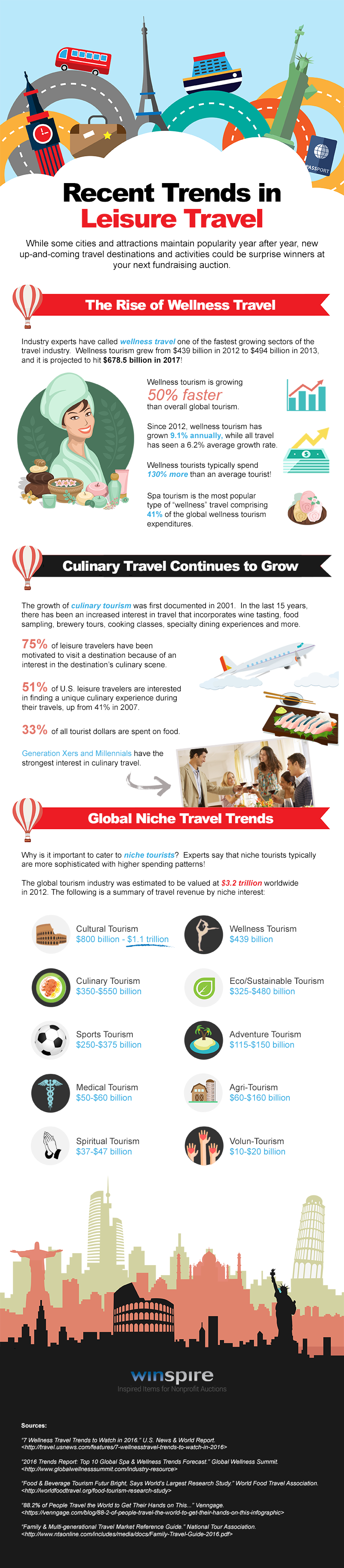 Travel-Trends-infographic.png